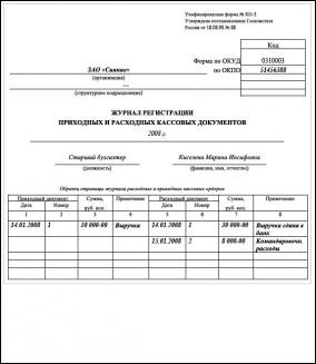 Журнал регистрации приходных и расходных кассовых документов форма КО-3 образец